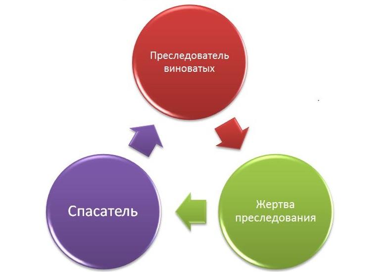 obraz-ploxogo-parnya-kak-lejtmotiv-v-kinematografe-6